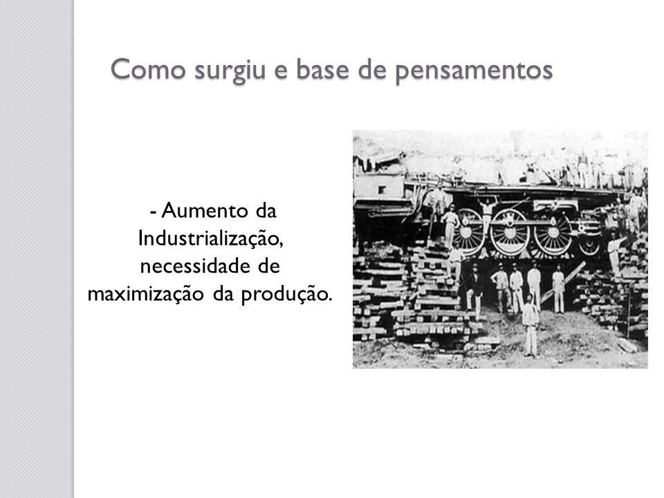 Como surgiu e base de pensamentos - Aumento da Industrialização, necessidade de maximização da produção.