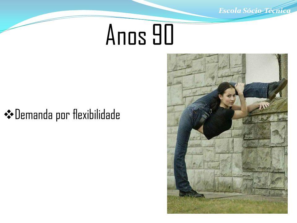 Escola Sócio-Técnica Anos 90 Demanda por flexibilidade