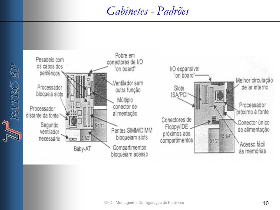 MHC - Montagem e Configuração de Hardware 10 Gabinetes - Padrões
