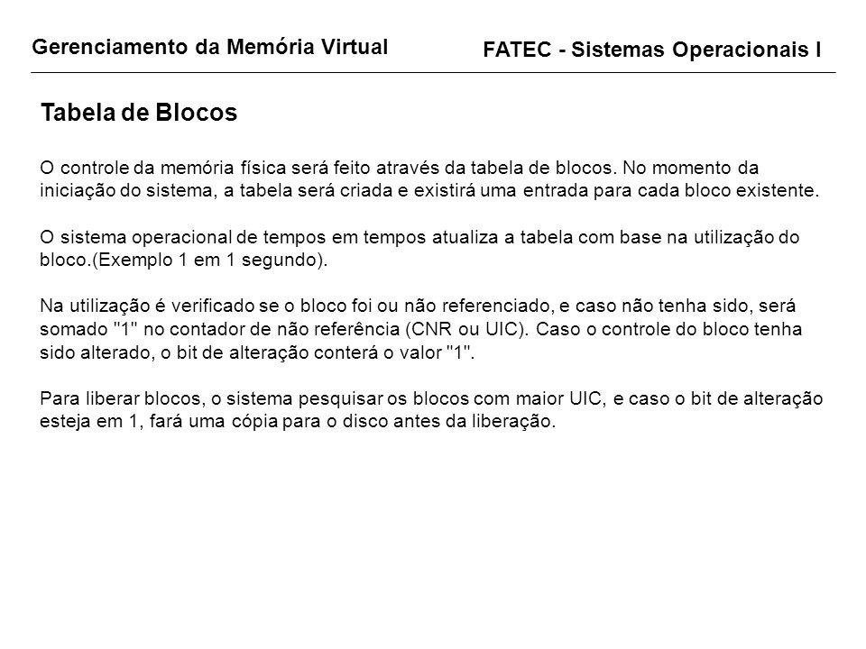 Gerenciamento da Memória Virtual FATEC - Sistemas Operacionais I Tabela de Blocos O controle da memória física será feito através da tabela de blocos.