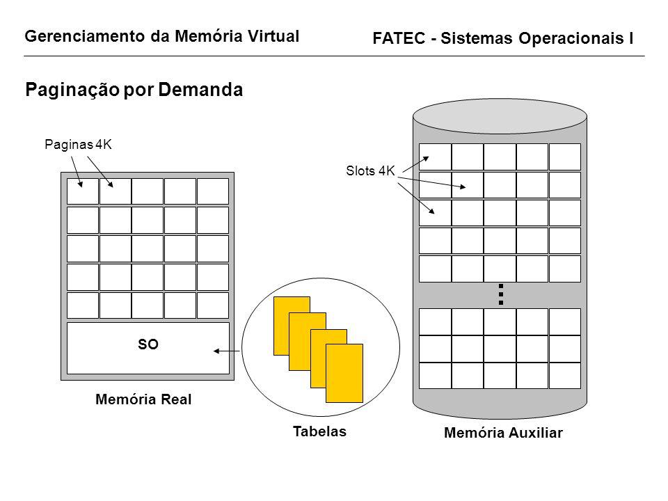 Gerenciamento da Memória Virtual FATEC - Sistemas Operacionais I Paginação por Demanda SO Memória Real Paginas 4K Memória Auxiliar Slots 4K Tabelas