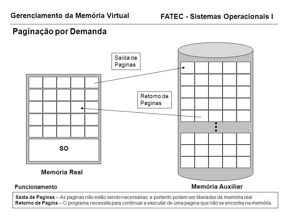 Gerenciamento da Memória Virtual FATEC - Sistemas Operacionais I Paginação por Demanda SO Memória Real Memória Auxiliar Saída de Paginas Retorno de Pa