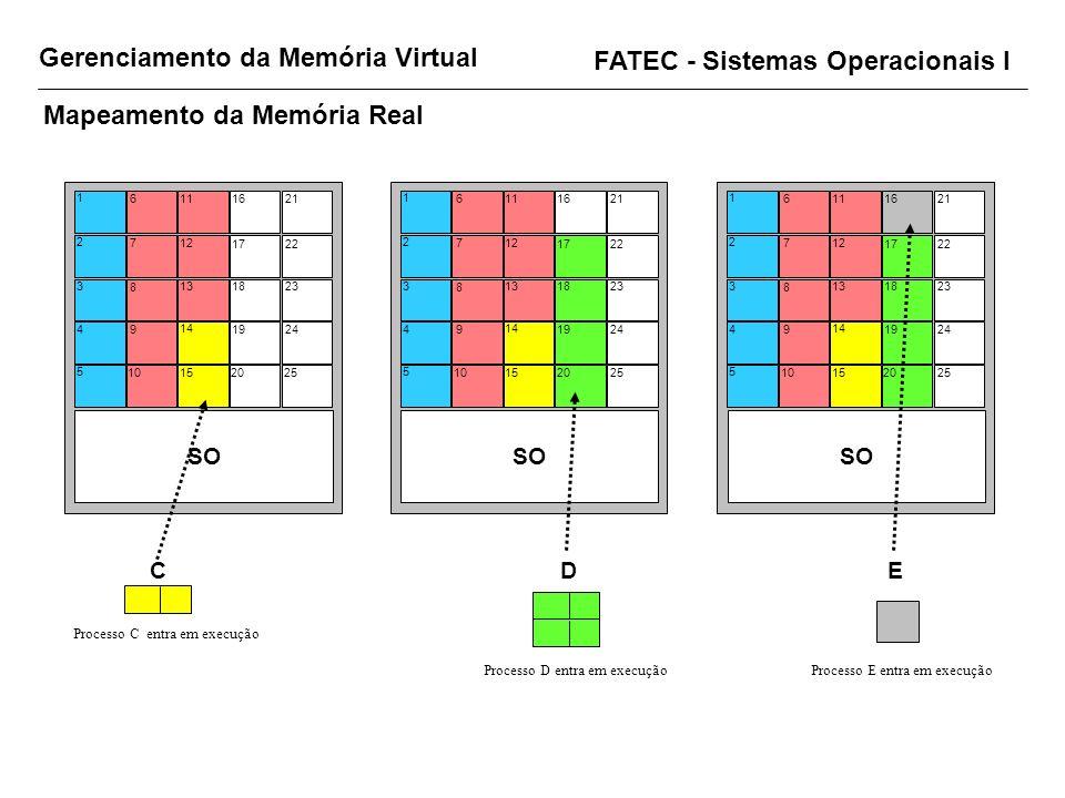 Gerenciamento da Memória Virtual FATEC - Sistemas Operacionais I Mapeamento da Memória Real SO 1 2 3 4 5 6 7 8 9 10 11 12 13 14 15 16 17 18 19 20 21 2