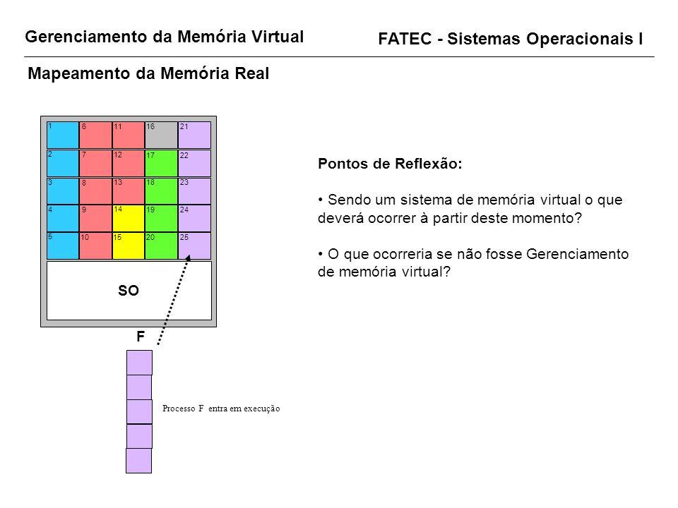 Gerenciamento da Memória Virtual FATEC - Sistemas Operacionais I Mapeamento da Memória Real Pontos de Reflexão: Sendo um sistema de memória virtual o