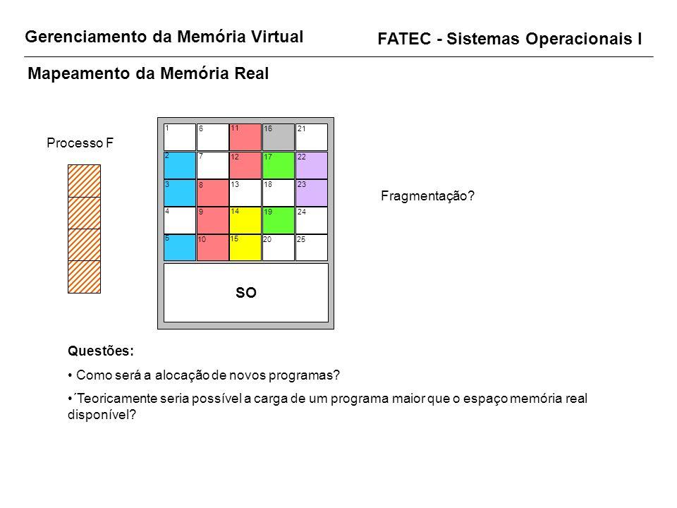 Gerenciamento da Memória Virtual FATEC - Sistemas Operacionais I Mapeamento da Memória Real Processo F SO 1 2 3 4 5 6 7 8 9 10 11 12 13 14 15 16 17 18