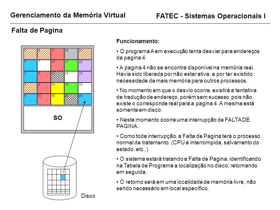 Gerenciamento da Memória Virtual FATEC - Sistemas Operacionais I Falta de Pagina SO 1 2 3 4 5 6 7 8 9 10 11 12 13 14 15 16 17 18 19 20 21 22 23 24 25