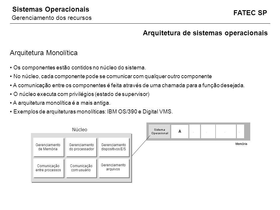 FATEC SP Sistemas Operacionais Os componentes estão contidos no núcleo do sistema. No núcleo, cada componente pode se comunicar com qualquer outro com
