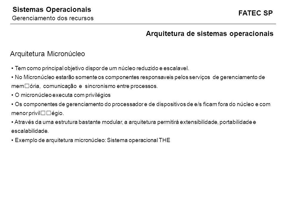 FATEC SP Sistemas Operacionais Tem como principal objetivo dispor de um núcleo reduzido e escalavel. No Micronúcleo estarão somente os componentes res