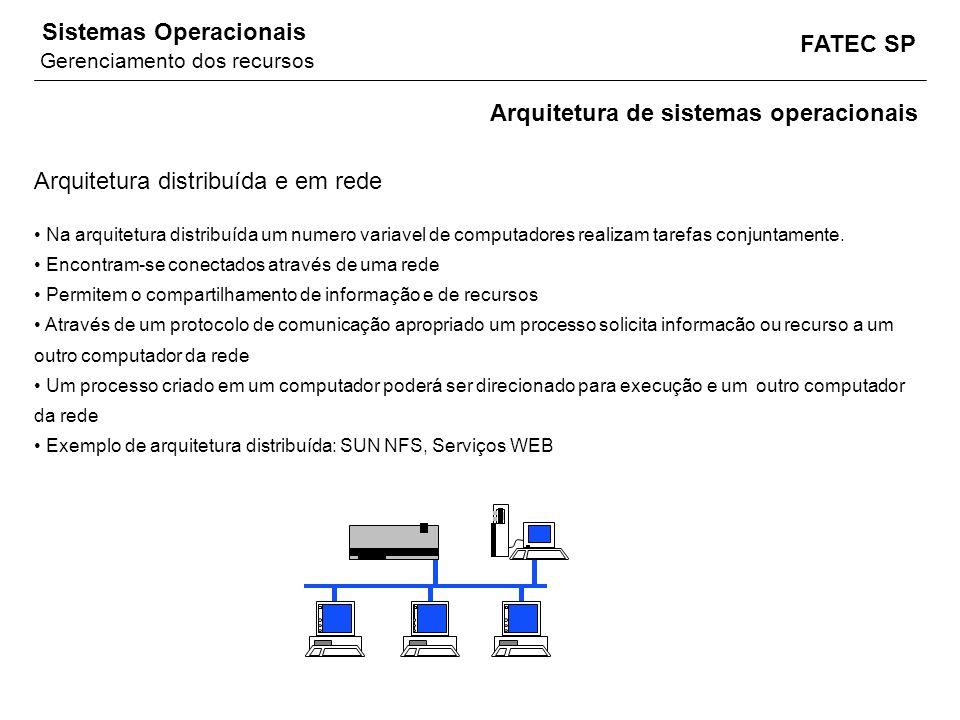 FATEC SP Sistemas Operacionais Na arquitetura distribuída um numero variavel de computadores realizam tarefas conjuntamente. Encontram-se conectados a