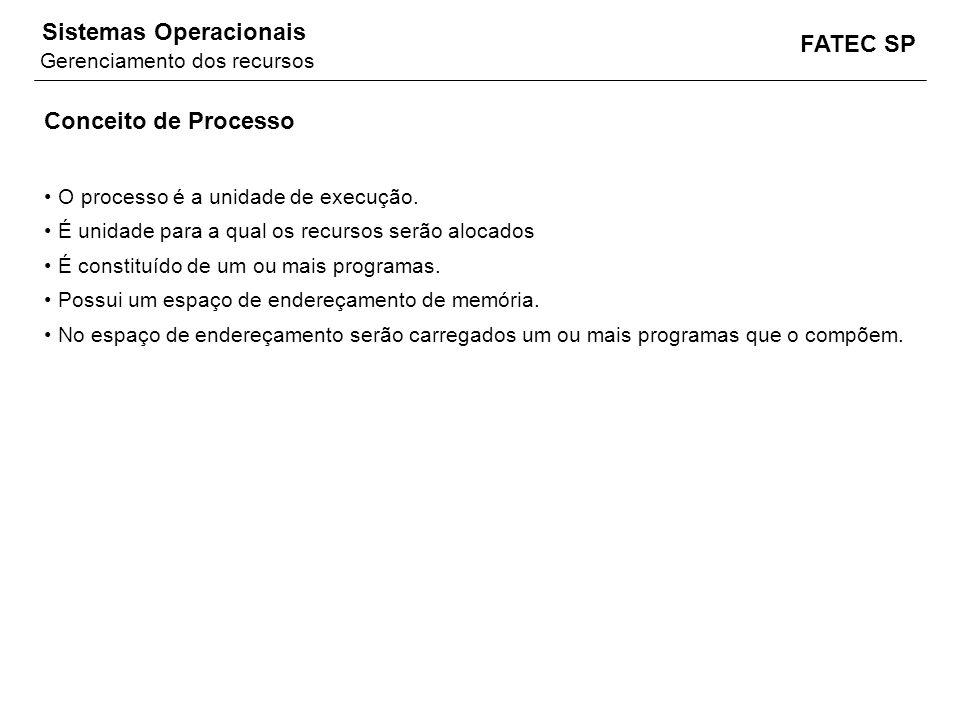 FATEC SP Sistemas Operacionais Conceito de Processo O processo é a unidade de execução. É unidade para a qual os recursos serão alocados É constituído