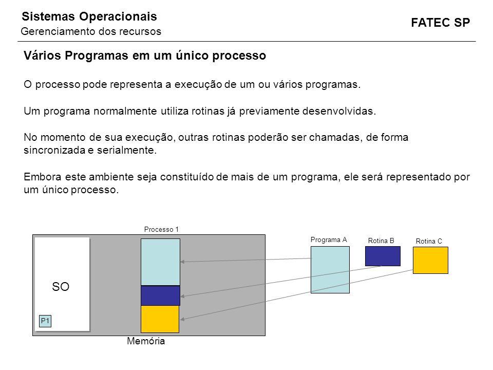 FATEC SP Sistemas Operacionais Vários Programas em um único processo O processo pode representa a execução de um ou vários programas. Um programa norm