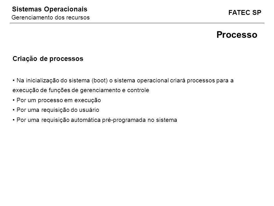 FATEC SP Sistemas Operacionais Criação de processos Na inicialização do sistema (boot) o sistema operacional criará processos para a execução de funçõ