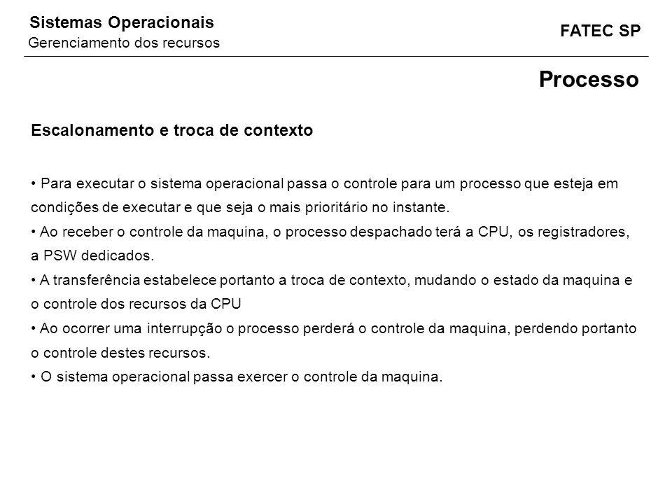 FATEC SP Sistemas Operacionais Escalonamento e troca de contexto Para executar o sistema operacional passa o controle para um processo que esteja em c