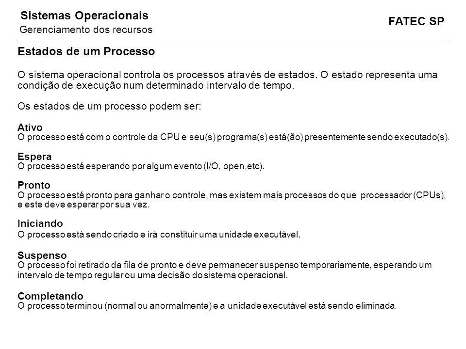 FATEC SP Sistemas Operacionais Estados de um Processo O sistema operacional controla os processos através de estados. O estado representa uma condição