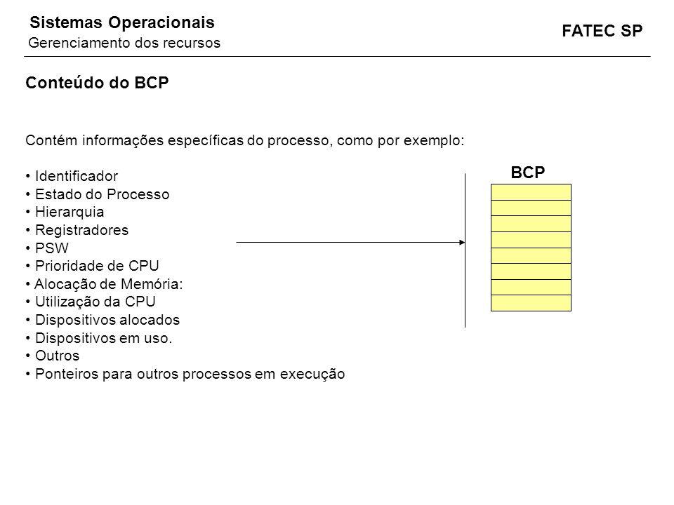 FATEC SP Sistemas Operacionais Conteúdo do BCP Contém informações específicas do processo, como por exemplo: Identificador Estado do Processo Hierarqu