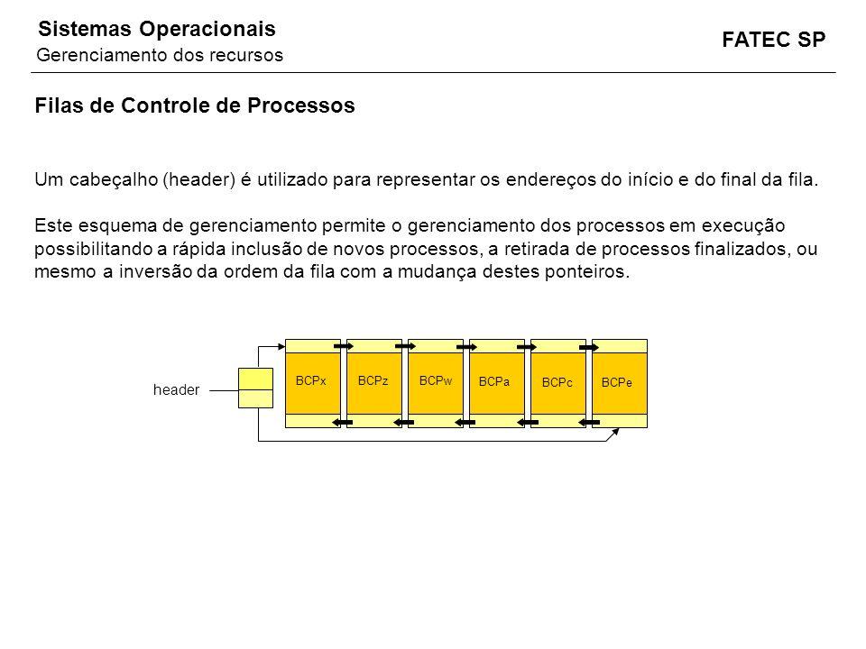 FATEC SP Sistemas Operacionais Filas de Controle de Processos Um cabeçalho (header) é utilizado para representar os endereços do início e do final da