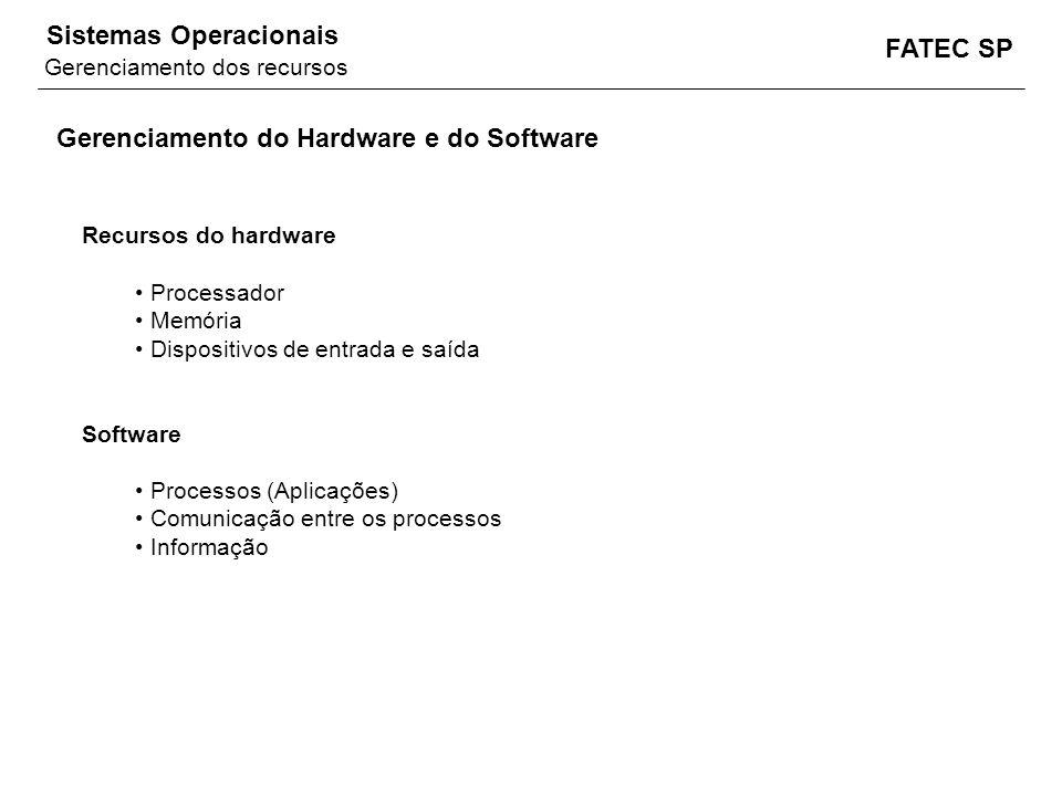 FATEC SP Sistemas Operacionais Recursos do hardware Processador Memória Dispositivos de entrada e saída Software Processos (Aplicações) Comunicação en