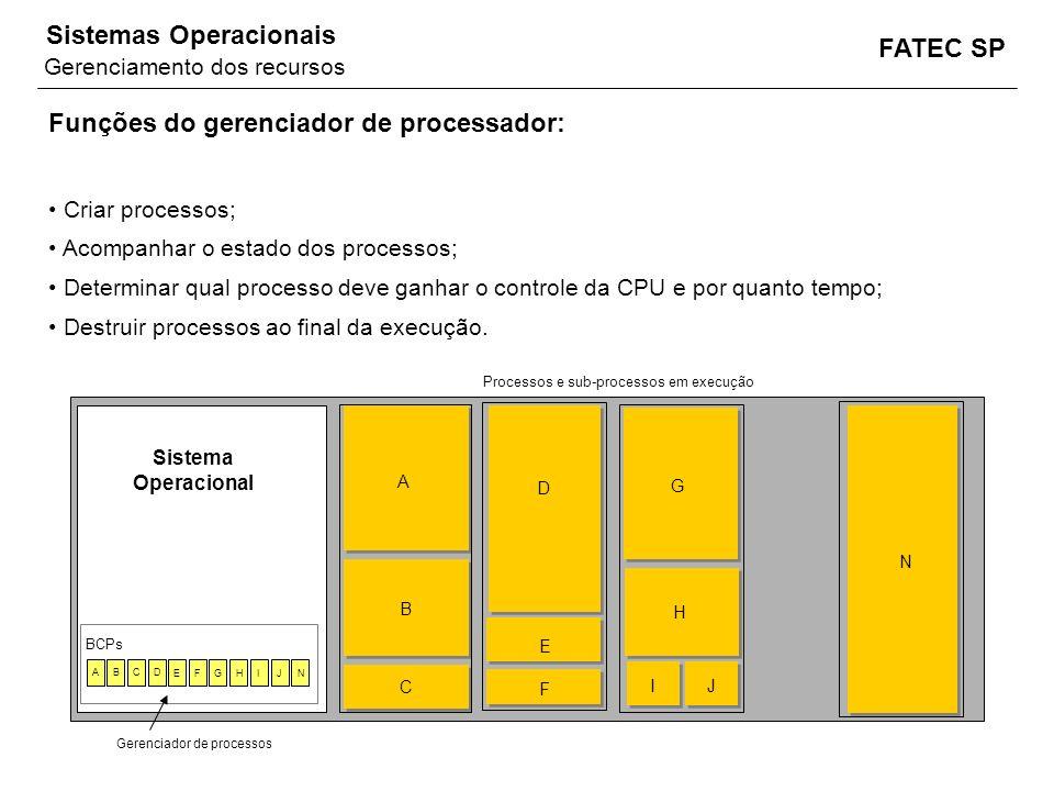 FATEC SP Sistemas Operacionais Funções do gerenciador de processador: Criar processos; Acompanhar o estado dos processos; Determinar qual processo dev