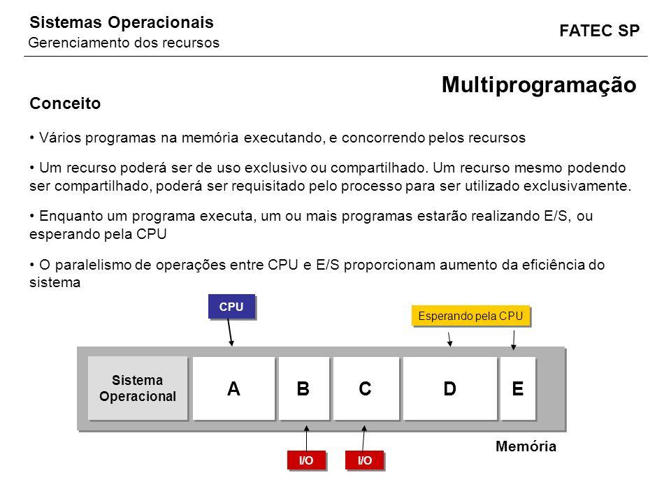 FATEC SP Sistemas Operacionais Multiprogramação Vários programas na memória executando, e concorrendo pelos recursos Um recurso poderá ser de uso excl