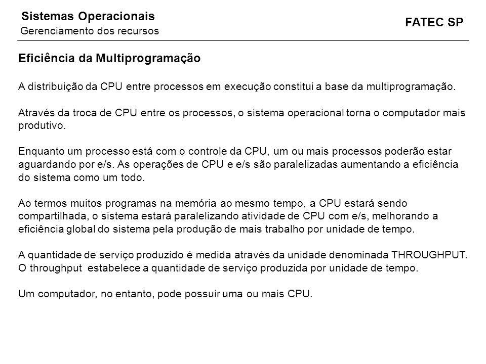 FATEC SP Sistemas Operacionais Eficiência da Multiprogramação A distribuição da CPU entre processos em execução constitui a base da multiprogramação.