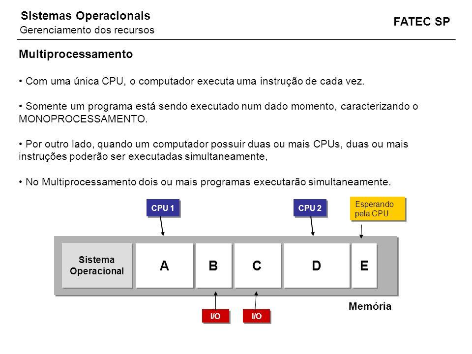 FATEC SP Sistemas Operacionais Multiprocessamento Com uma única CPU, o computador executa uma instrução de cada vez. Somente um programa está sendo ex