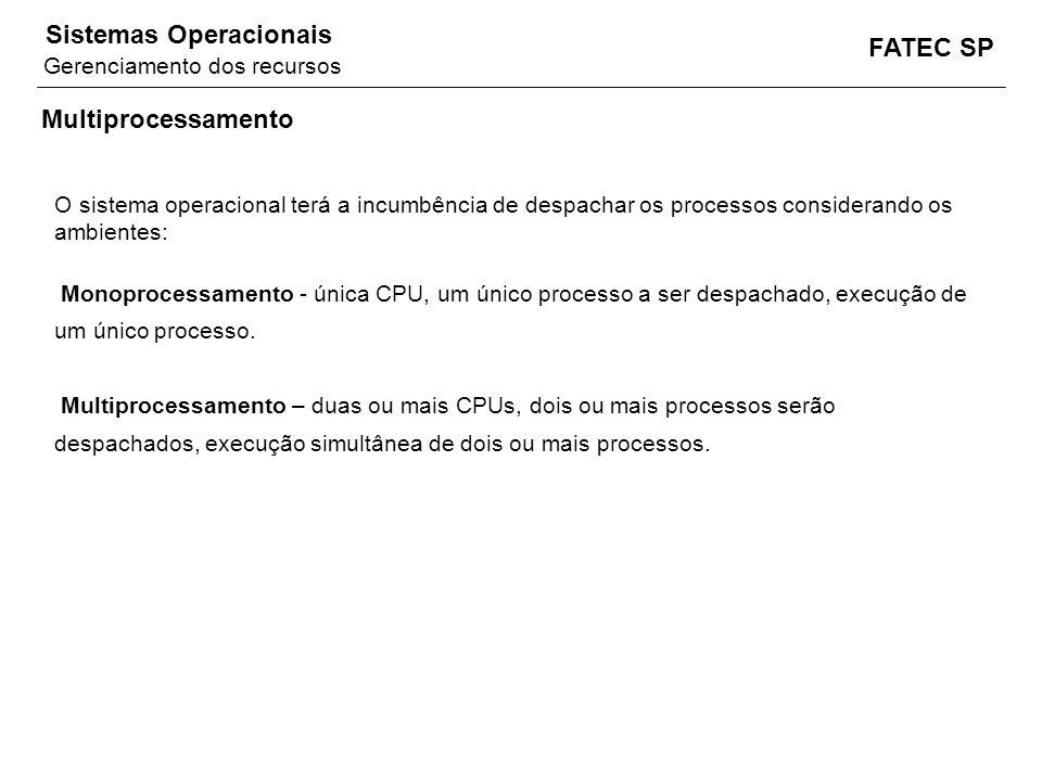 FATEC SP Sistemas Operacionais Multiprocessamento O sistema operacional terá a incumbência de despachar os processos considerando os ambientes: Monopr