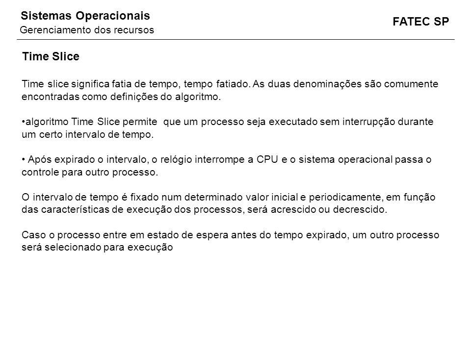 FATEC SP Sistemas Operacionais Time Slice Time slice significa fatia de tempo, tempo fatiado. As duas denominações são comumente encontradas como defi