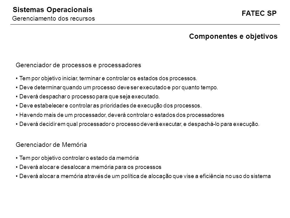 FATEC SP Sistemas Operacionais Gerenciador de processos e processadores Tem por objetivo iniciar, terminar e controlar os estados dos processos. Deve