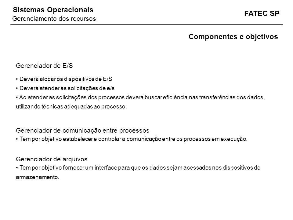 FATEC SP Sistemas Operacionais Gerenciador de E/S Deverá alocar os dispositivos de E/S Deverá atender às solicitações de e/s Ao atender as solicitaçõe