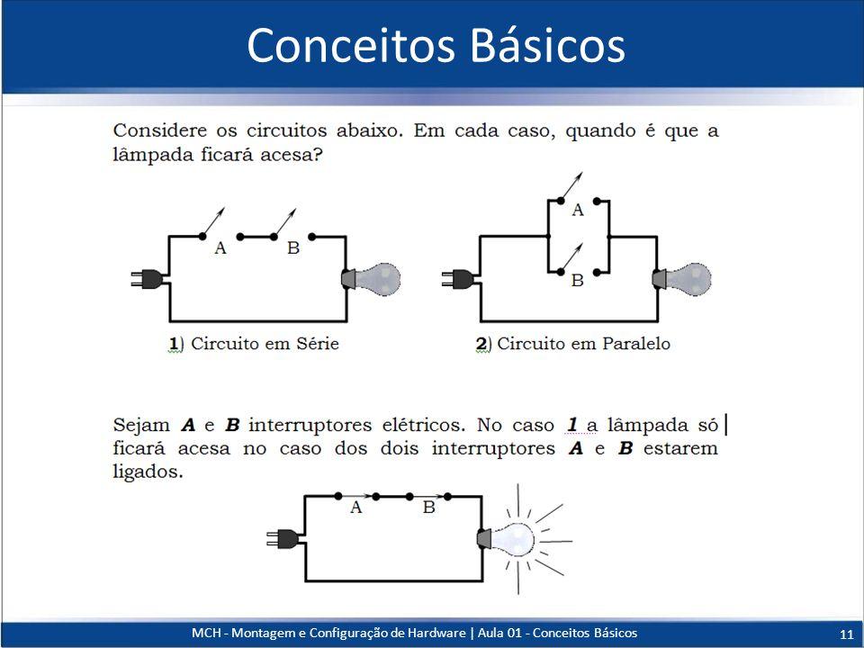Conceitos Básicos MCH - Montagem e Configuração de Hardware   Aula 01 - Conceitos Básicos 11
