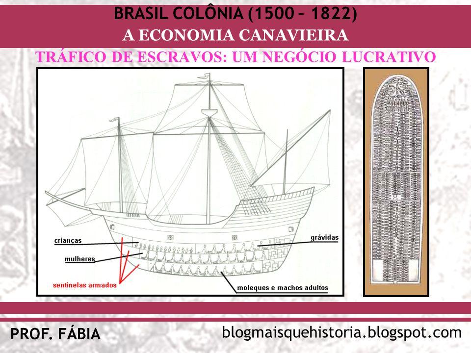BRASIL COLÔNIA (1500 – 1822) blogmaisquehistoria.blogspot.com PROF. FÁBIA A ECONOMIA CANAVIEIRA TRÁFICO DE ESCRAVOS: UM NEGÓCIO LUCRATIVO