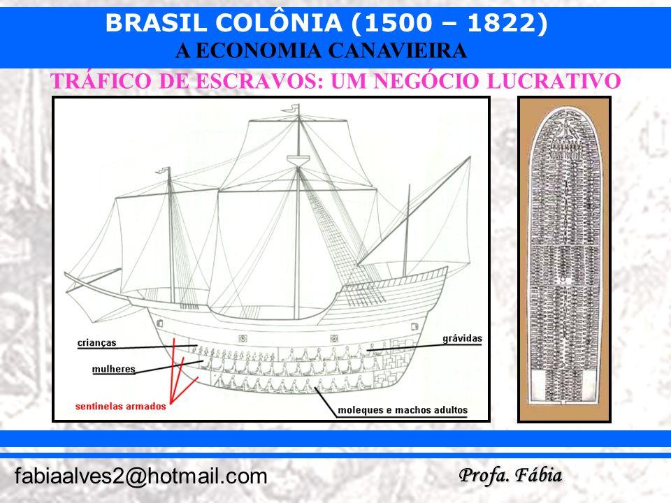 BRASIL COLÔNIA (1500 – 1822) Profa. Fábia fabiaalves2@hotmail.com A ECONOMIA CANAVIEIRA TRÁFICO DE ESCRAVOS: UM NEGÓCIO LUCRATIVO