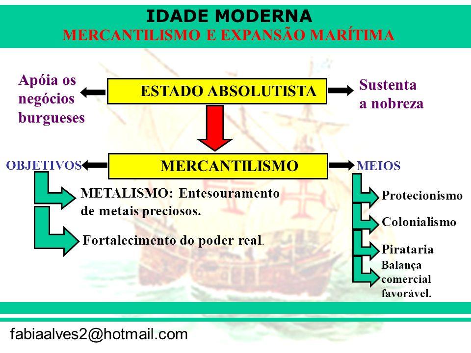 IDADE MODERNA fabiaalves2@hotmail.com MERCANTILISMO E EXPANSÃO MARÍTIMA ESTADO ABSOLUTISTA MERCANTILISMO Sustenta a nobreza Apóia os negócios burguese
