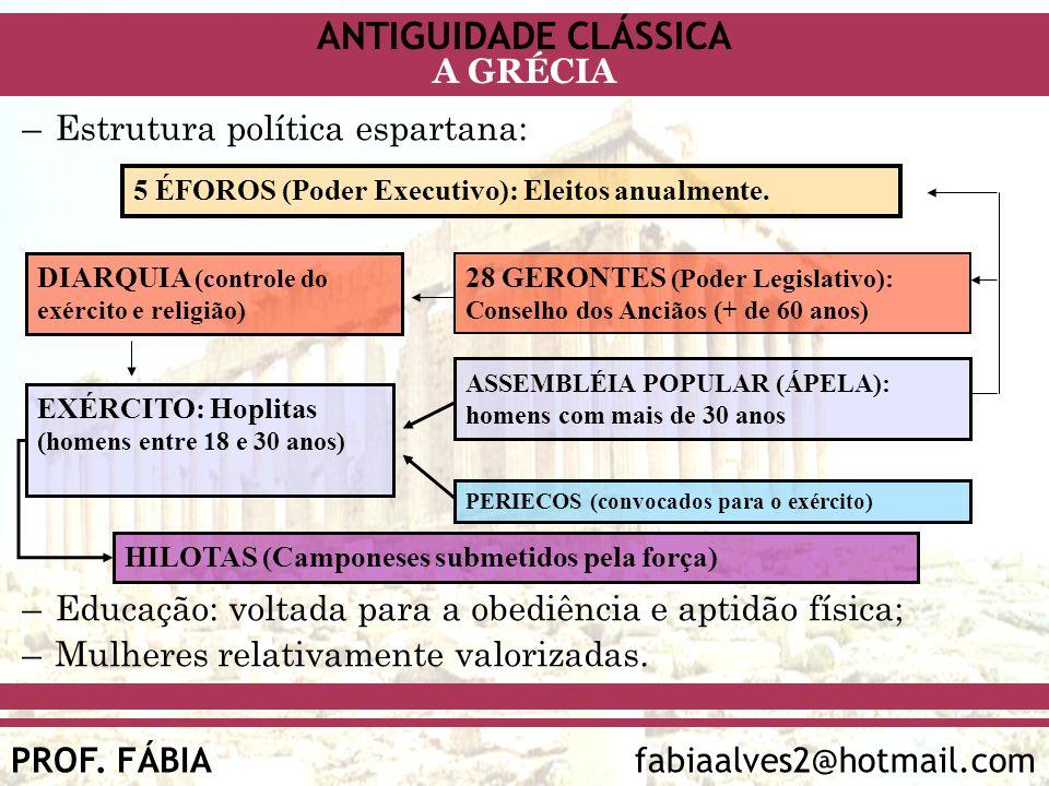 ANTIGUIDADE CLÁSSICA PROF. FÁBIA fabiaalves2@hotmail.com A GRÉCIA –Estrutura política espartana: –Educação: voltada para a obediência e aptidão física