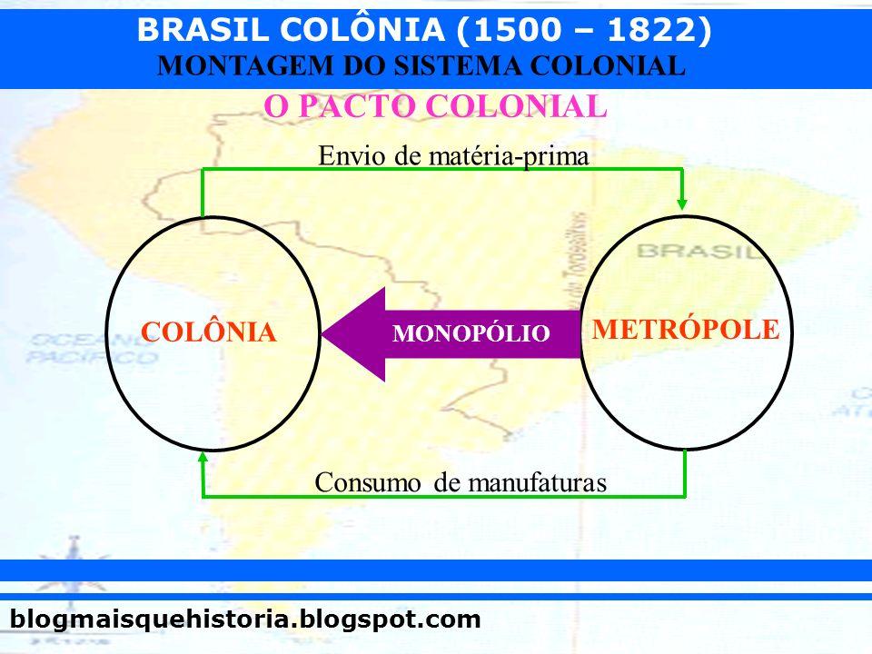 BRASIL COLÔNIA (1500 – 1822) blogmaisquehistoria.blogspot.com MONTAGEM DO SISTEMA COLONIAL O PACTO COLONIAL COLÔNIA METRÓPOLE MONOPÓLIO Consumo de man