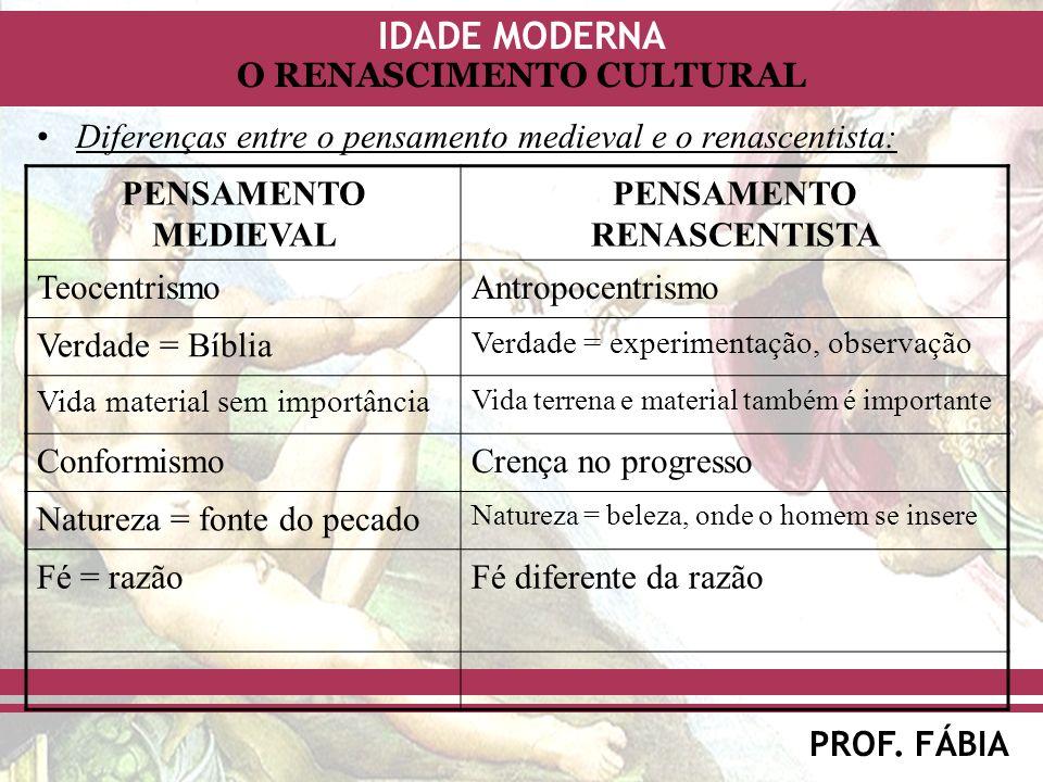 IDADE MODERNA PROF. FÁBIA O RENASCIMENTO CULTURAL Diferenças entre o pensamento medieval e o renascentista: PENSAMENTO MEDIEVAL PENSAMENTO RENASCENTIS