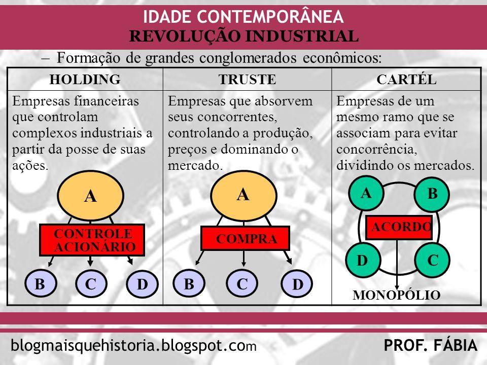 IDADE CONTEMPORÂNEA PROF. FÁBIAblogmaisquehistoria.blogspot.co m REVOLUÇÃO INDUSTRIAL –Formação de grandes conglomerados econômicos: HOLDINGTRUSTECART