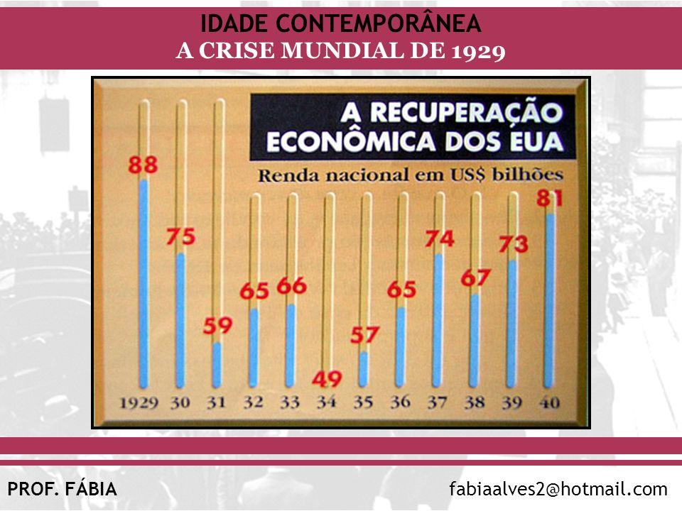 IDADE CONTEMPORÂNEA A CRISE MUNDIAL DE 1929 PROF. FÁBIAfabiaalves2@hotmail.com