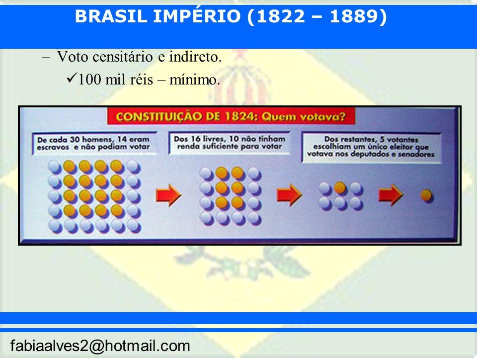 BRASIL IMPÉRIO (1822 – 1889) fabiaalves2@hotmail.com –Voto censitário e indireto. 100 mil réis – mínimo.