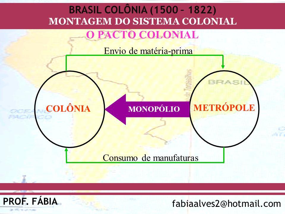 BRASIL COLÔNIA (1500 – 1822) PROF. FÁBIA fabiaalves2@hotmail.com MONTAGEM DO SISTEMA COLONIAL O PACTO COLONIAL COLÔNIA METRÓPOLE MONOPÓLIO Consumo de
