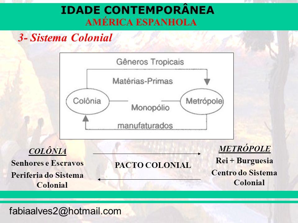 IDADE CONTEMPORÂNEA fabiaalves2@hotmail.com AMÉRICA ESPANHOLA 3- Sistema Colonial METRÓPOLE Rei + Burguesia Centro do Sistema Colonial COLÔNIA Senhore