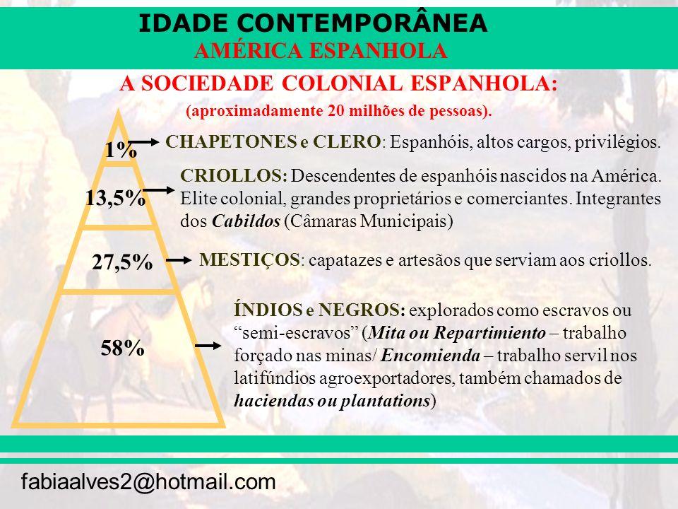 IDADE CONTEMPORÂNEA fabiaalves2@hotmail.com AMÉRICA ESPANHOLA A SOCIEDADE COLONIAL ESPANHOLA: (aproximadamente 20 milhões de pessoas). CHAPETONES e CL