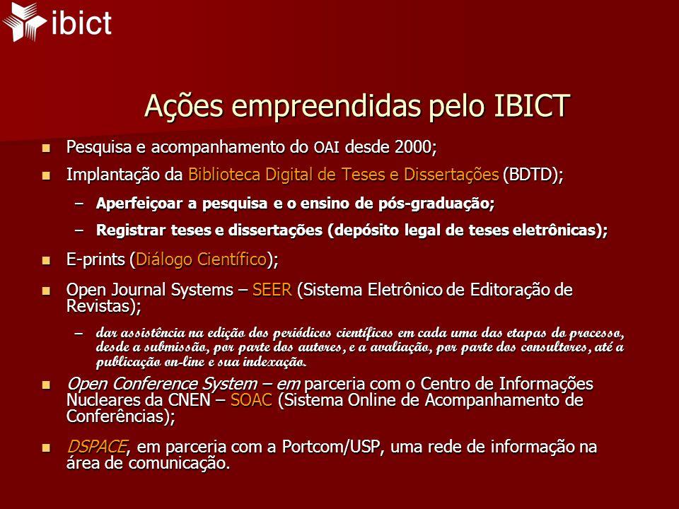 Ações empreendidas pelo IBICT Pesquisa e acompanhamento do OAI desde 2000; Pesquisa e acompanhamento do OAI desde 2000; Implantação da Biblioteca Digital de Teses e Dissertações (BDTD); Implantação da Biblioteca Digital de Teses e Dissertações (BDTD); –Aperfeiçoar a pesquisa e o ensino de pós-graduação; –Registrar teses e dissertações (depósito legal de teses eletrônicas); E-prints (Diálogo Científico); E-prints (Diálogo Científico); Open Journal Systems – SEER (Sistema Eletrônico de Editoração de Revistas); Open Journal Systems – SEER (Sistema Eletrônico de Editoração de Revistas); –dar assistência na edição dos periódicos científicos em cada uma das etapas do processo, desde a submissão, por parte dos autores, e a avaliação, por parte dos consultores, até a publicação on-line e sua indexação.