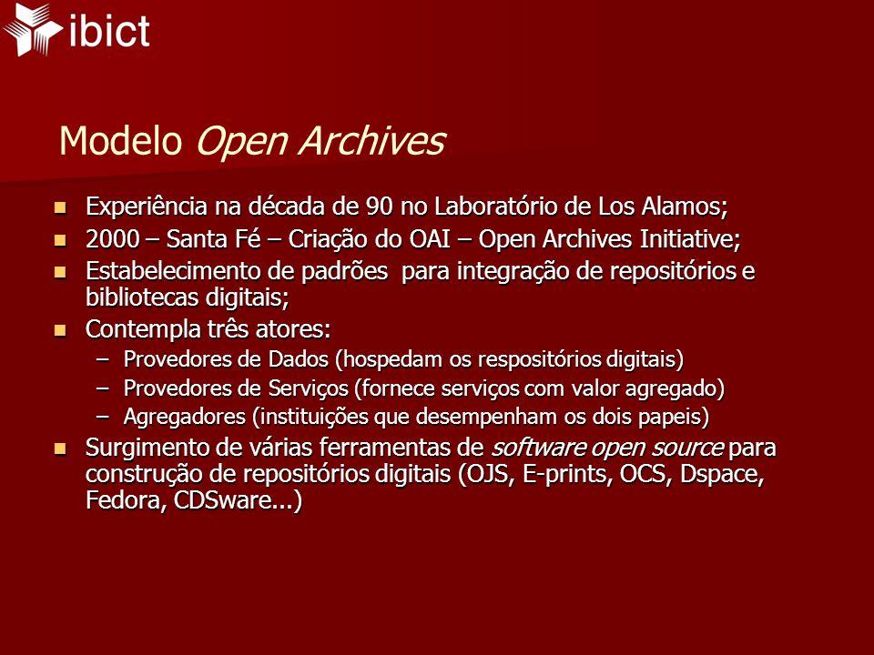 Experiência na década de 90 no Laboratório de Los Alamos; Experiência na década de 90 no Laboratório de Los Alamos; 2000 – Santa Fé – Criação do OAI – Open Archives Initiative; 2000 – Santa Fé – Criação do OAI – Open Archives Initiative; Estabelecimento de padrões para integração de repositórios e bibliotecas digitais; Estabelecimento de padrões para integração de repositórios e bibliotecas digitais; Contempla três atores: Contempla três atores: –Provedores de Dados (hospedam os respositórios digitais) –Provedores de Serviços (fornece serviços com valor agregado) –Agregadores (instituições que desempenham os dois papeis) Surgimento de várias ferramentas de software open source para construção de repositórios digitais (OJS, E-prints, OCS, Dspace, Fedora, CDSware...) Surgimento de várias ferramentas de software open source para construção de repositórios digitais (OJS, E-prints, OCS, Dspace, Fedora, CDSware...) Modelo Open Archives