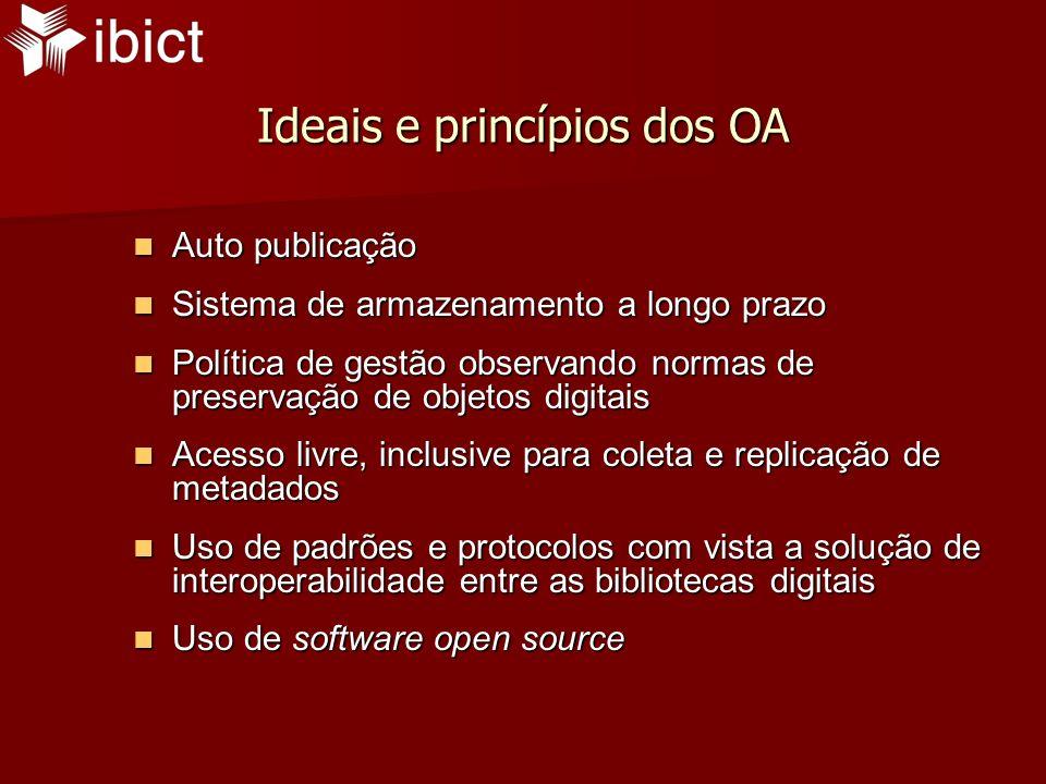 Esquema Funcional do OA Provedores de Dados (Data Providers) Coleta via OAI-PMH Agregador Provedores de serviços (Service Providers)