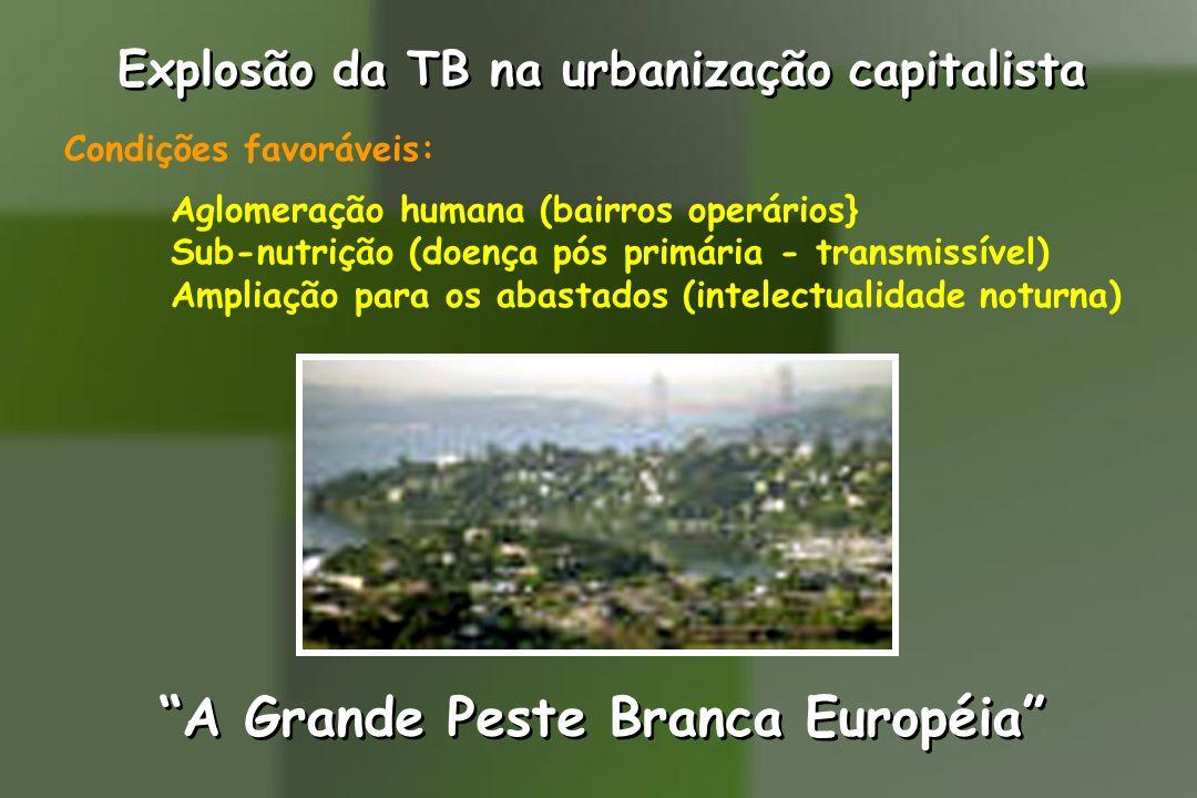 Explosão da TB na urbanização capitalista Condições favoráveis: Aglomeração humana (bairros operários} Sub-nutrição (doença pós primária - transmissív
