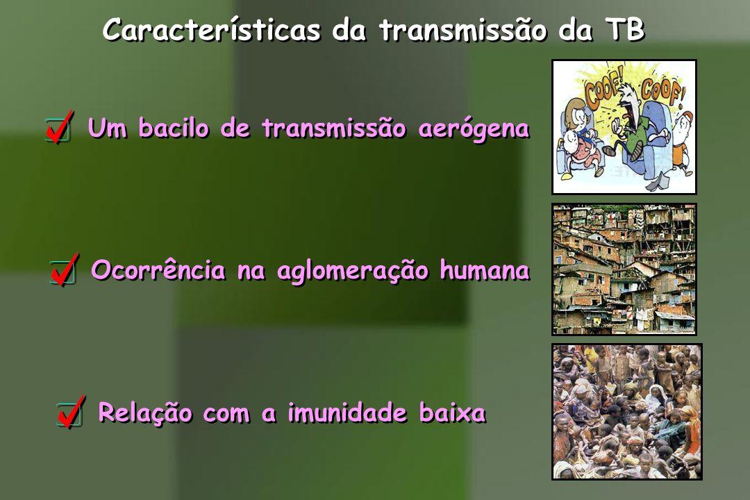 Características da transmissão da TB Um bacilo de transmissão aerógena Ocorrência na aglomeração humana Relação com a imunidade baixa