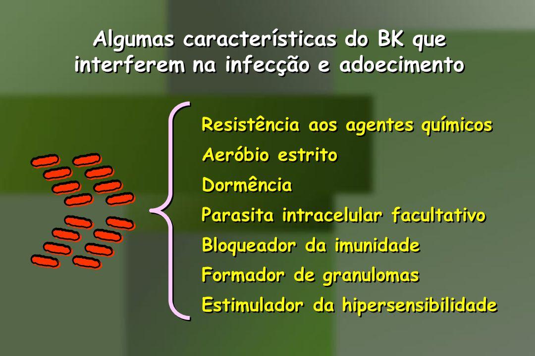 Algumas características do BK que interferem na infecção e adoecimento Algumas características do BK que interferem na infecção e adoecimento Resistên