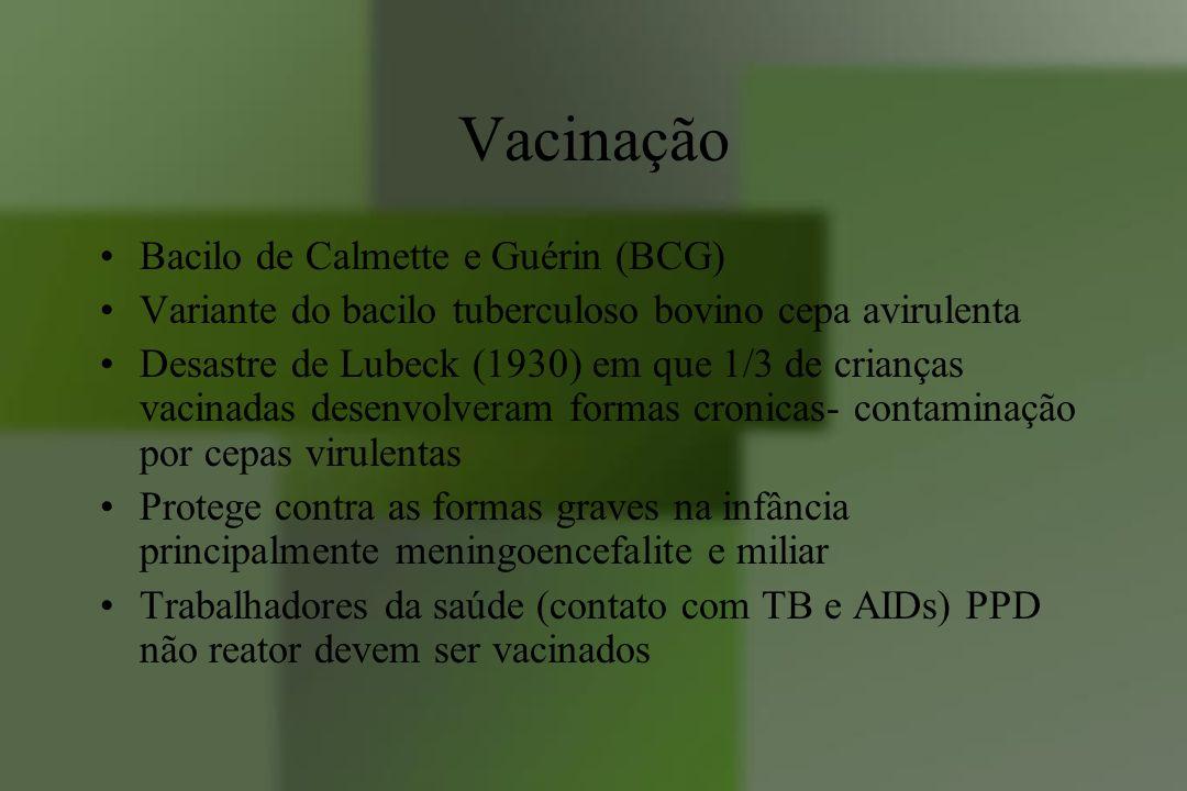 Vacinação Bacilo de Calmette e Guérin (BCG) Variante do bacilo tuberculoso bovino cepa avirulenta Desastre de Lubeck (1930) em que 1/3 de crianças vac