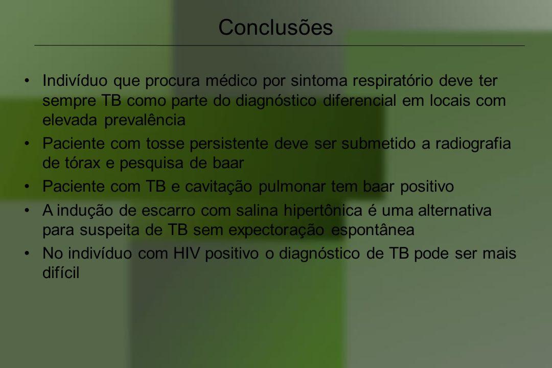 Conclusões Indivíduo que procura médico por sintoma respiratório deve ter sempre TB como parte do diagnóstico diferencial em locais com elevada preval